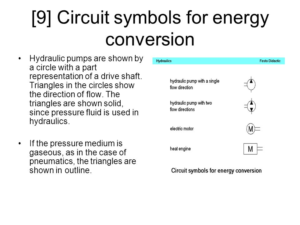 Hydraulics ppt download 9 circuit symbols for energy conversion sciox Images